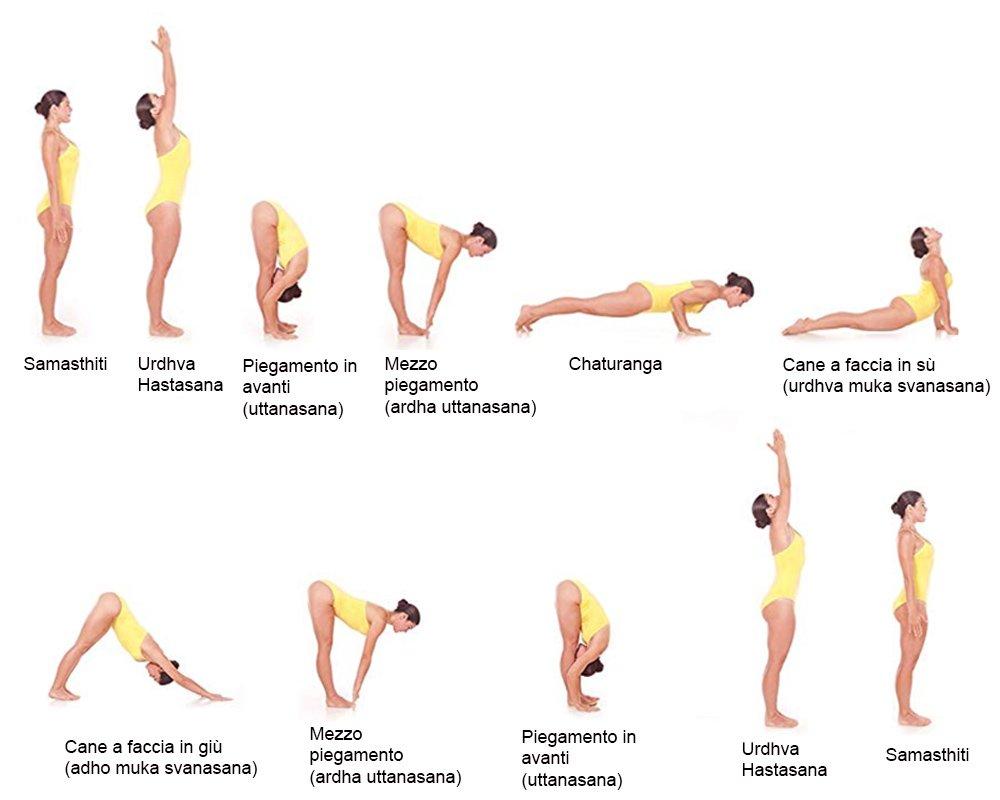 yoga saluto al sole a